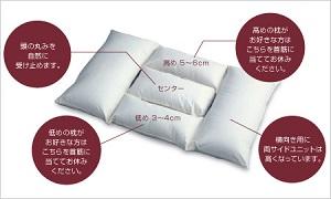 三井ガーデンプラナ東京ベイの枕(画像引用元:楽天トラベル)